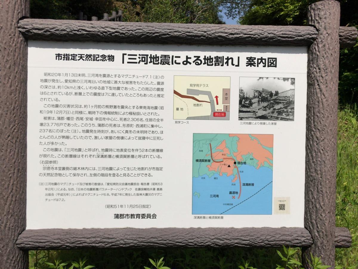 三河地震による地割れ案内図